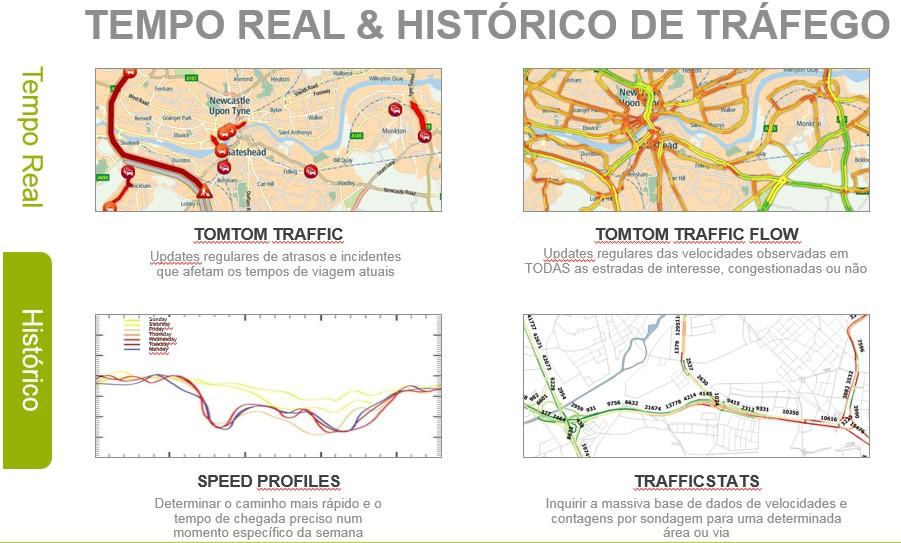gestão de tráfego e mobilidade